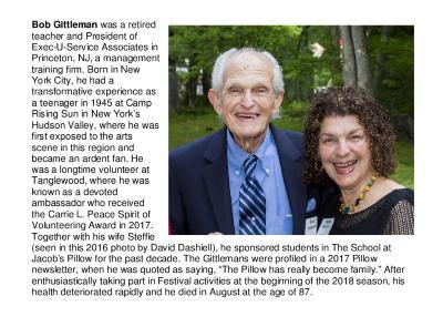 Bob Gittleman